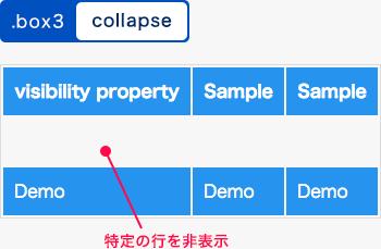 値の設定例3