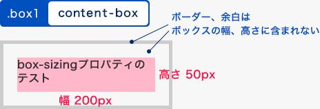 content-boxの例