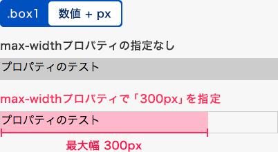 max-widthプロパティの指定例 パターン1