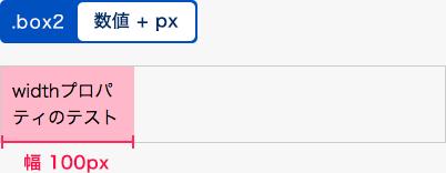 数値+pxの指定例