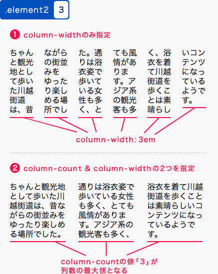 column-widthと併用した例