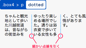 dottedを指定