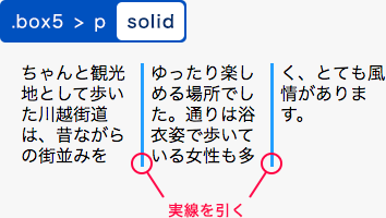 solidを指定