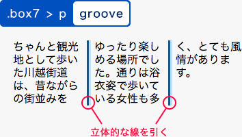 grooveを指定