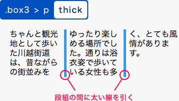 thickを指定