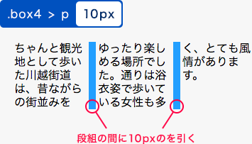 10pxを指定