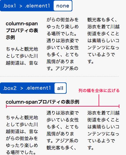 column-spanプロパティの使用例