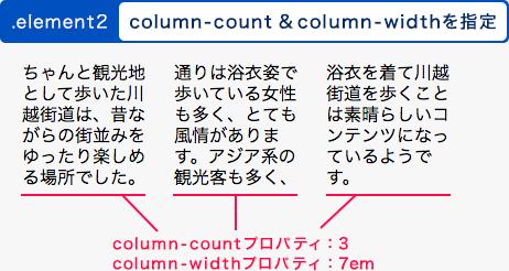 列数、列幅を指定した例
