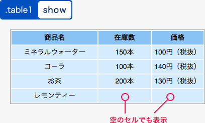 showの指定例