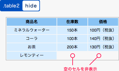 hideの指定例