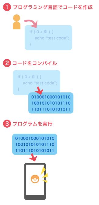 pic_code