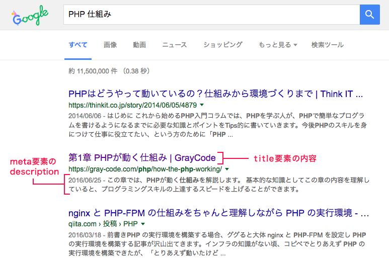 検索結果の表示例