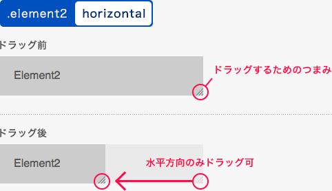 horizontalを指定した例