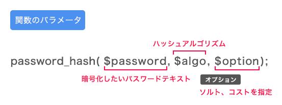 password_hash関数のパラメータ