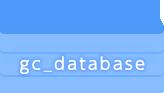 データベース「gc_database」