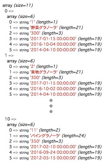 取得したデータのダンプ表示例