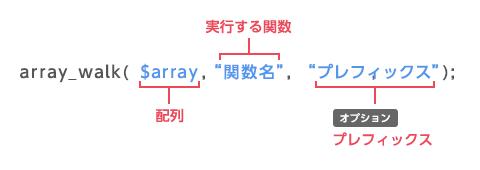 array_walk関数のパラメータ