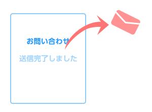 自動返信メールの送信イメージ