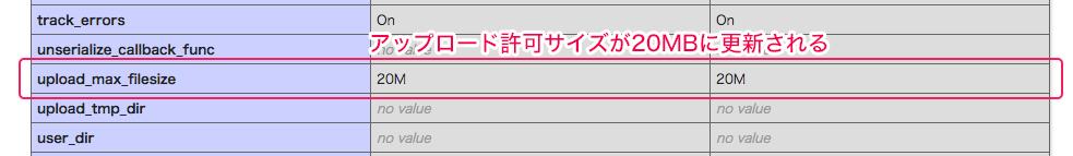 設定更新後のPHP設定情報