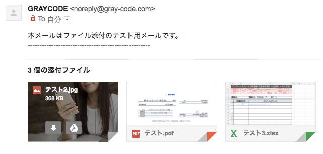 受信したメールの表示例