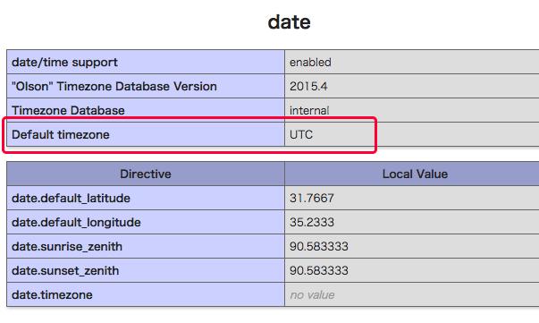 phpinfo関数の出力例