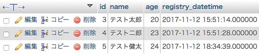更新前のテーブル(MySQL)