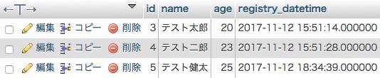 操作前のテーブル(MySQL or MariaDB)