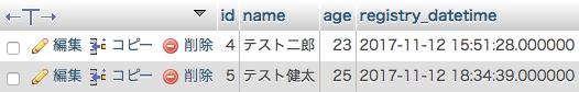 操作前のテーブル(MySQL)