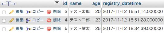 更新後のテーブル(MySQL)