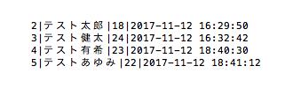 操作前のテーブル(SQLite)