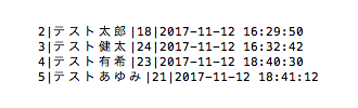 更新前のテーブル(SQLite)