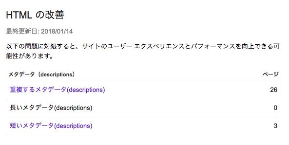 Search Consoleで問題のある説明文を確認