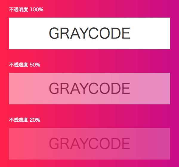 opacityプロパティの設定例