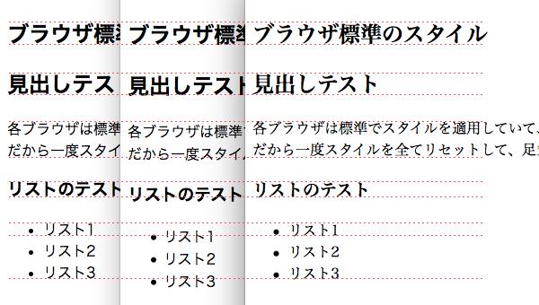 左からChrome、Firefox、Safariの順に表示