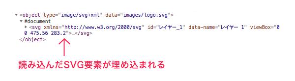 object要素で読み込まれたファイルがコードに展開されている例