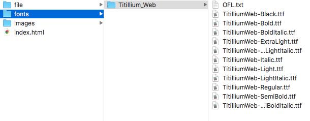 フォントファイルの配置例