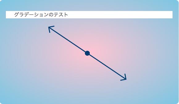 円状グラデーションの例