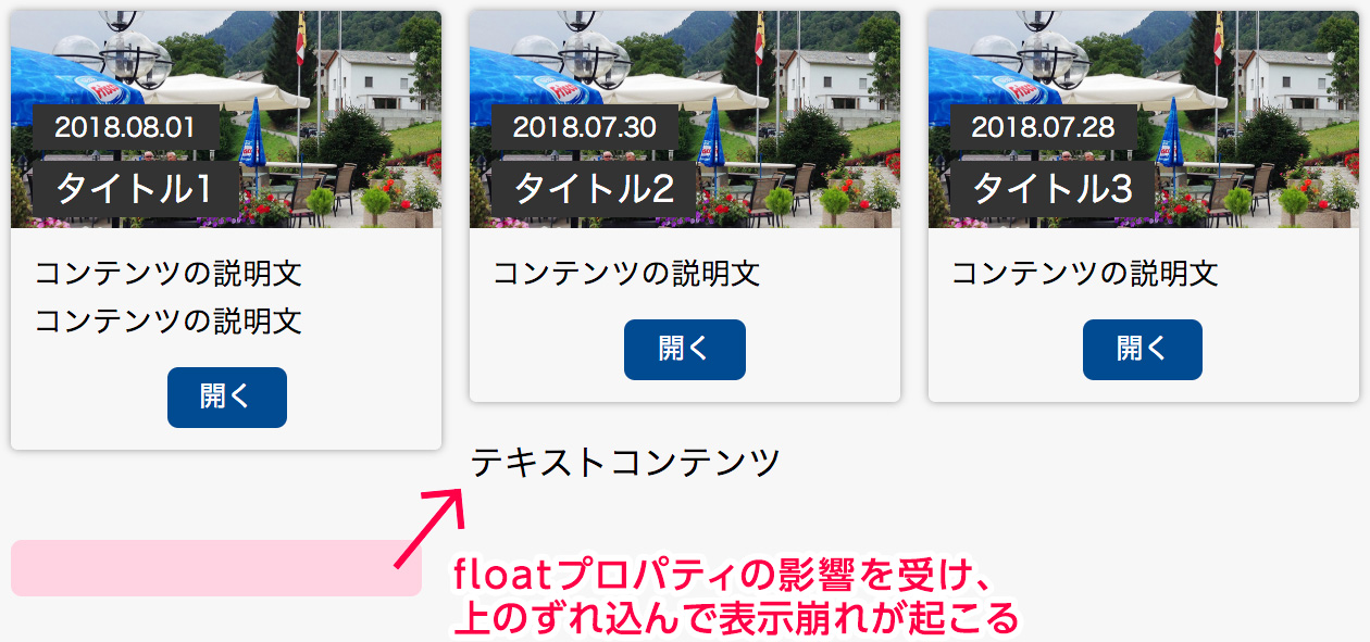 floatプロパティの影響を受けている表示例