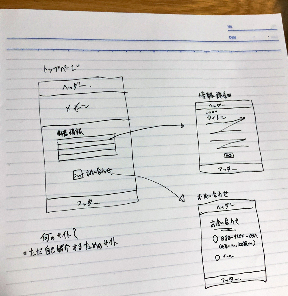 手書きでラフ案を考えるイメージ