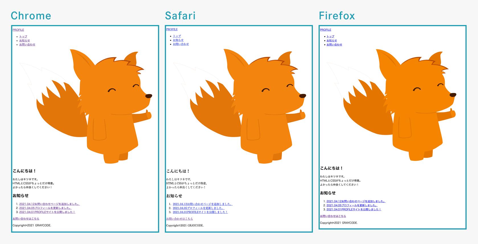 ブラウザのデフォルトCSSの比較