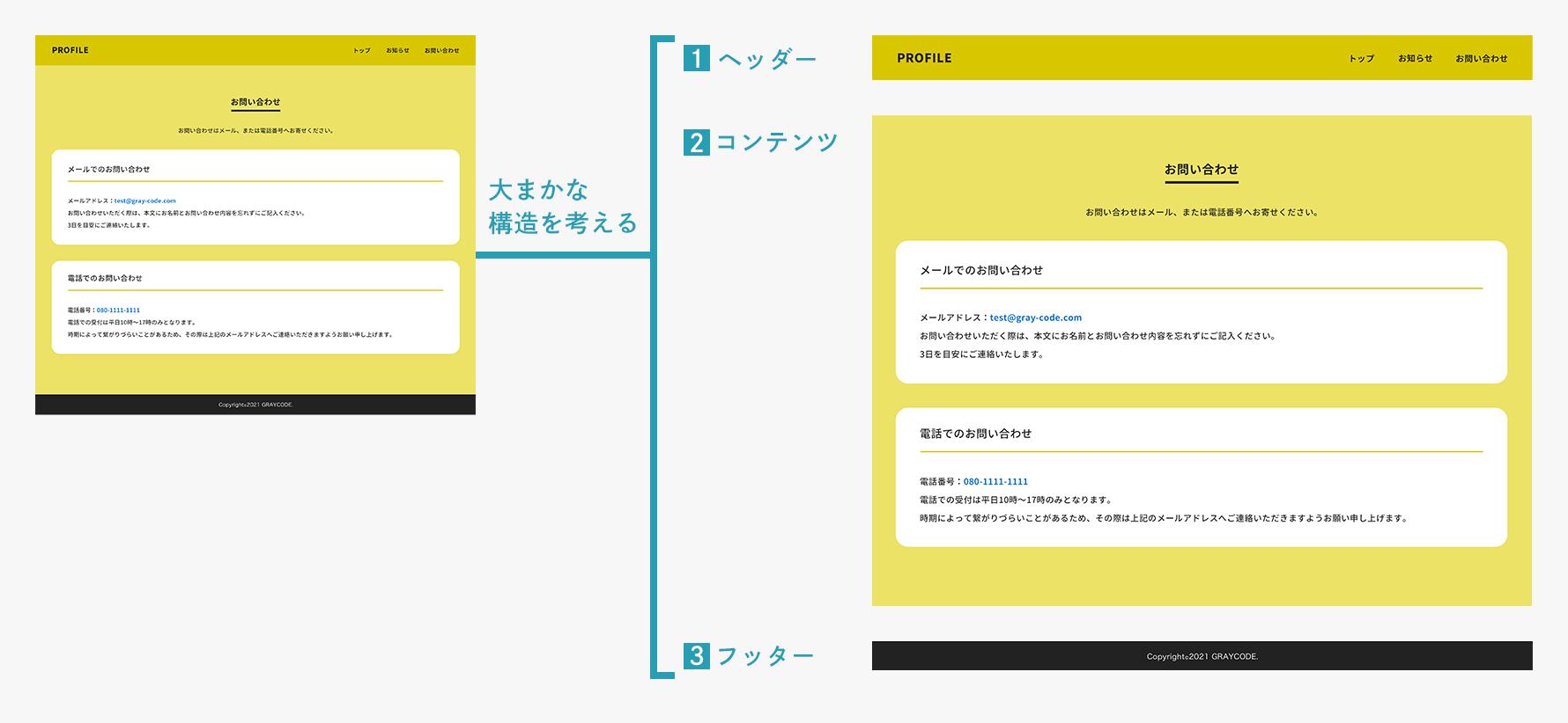 お問い合わせページの構造イメージ